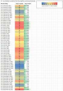 Disney World 2012 Crowd Calendar Spreadsheet Fri - Sun