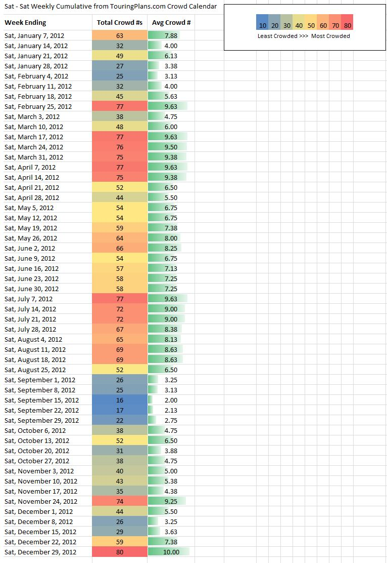 Disney World 2012 Crowd Calendar Spreadsheet Sat - Sat